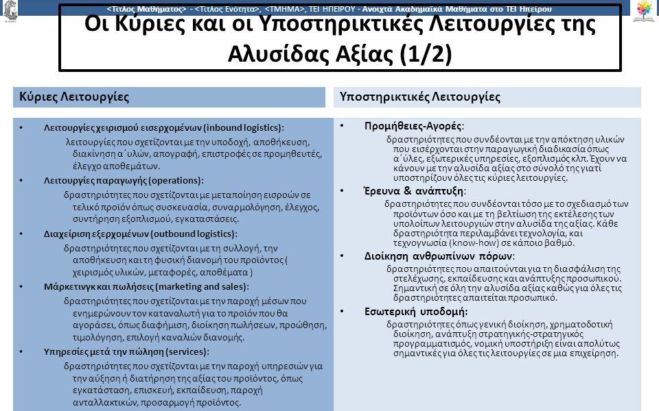 1212 -,, ΤΕΙ ΗΠΕΙΡΟΥ - Ανοιχτά Ακαδημαϊκά Μαθήματα στο ΤΕΙ Ηπείρου Οι Κύριες και οι Υποστηρικτικές Λειτουργίες της Αλυσίδας Αξίας (1/2) Κύριες Λειτουργίες Λειτουργίες χειρισμού εισερχομένων (inbound logistics): λειτουργίες που σχετίζονται με την υποδοχή, αποθήκευση, διακίνηση α΄υλών, απογραφή, επιστροφές σε προμηθευτές, έλεγχο αποθεμάτων.