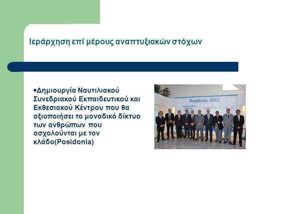 Ιεράρχηση επί μέρους αναπτυξιακών στόχων  Δημιουργία Ναυτιλιακού Συνεδριακού Εκπαιδευτικού και Εκθεσιακού Κέντρου που θα αξιοποιήσει το μοναδικό δίκτυο των ανθρώπων που ασχολούνται με τον κλάδο(Posidonia)