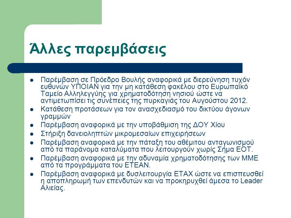 Άλλες παρεμβάσεις Παρέμβαση σε Πρόεδρο Βουλής αναφορικά με διερεύνηση τυχόν ευθυνών ΥΠΟΙΑΝ για την μη κατάθεση φακέλου στο Ευρωπαϊκό Ταμείο Αλληλεγγύης για χρηματοδότηση νησιού ώστε να αντιμετωπίσει τις συνέπειες της πυρκαγιάς του Αυγούστου 2012.