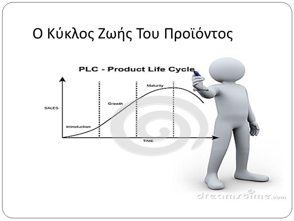 Η Διαδικασία Ανάπτυξης Νέου Προϊόντος.