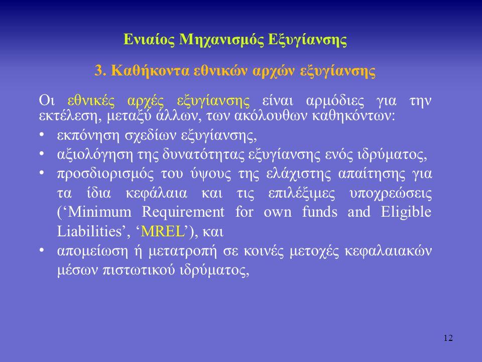 13 Ενιαίος Μηχανισμός Εξυγίανσης 4.