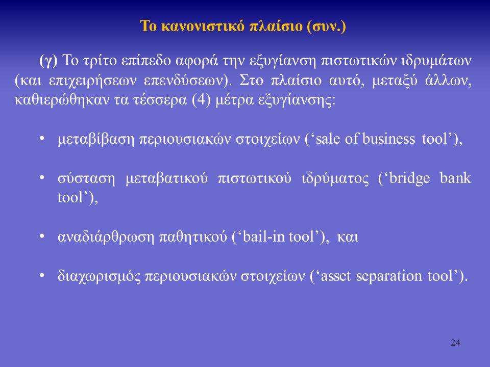 25 Το κανονιστικό πλαίσιο (συν.) 4.