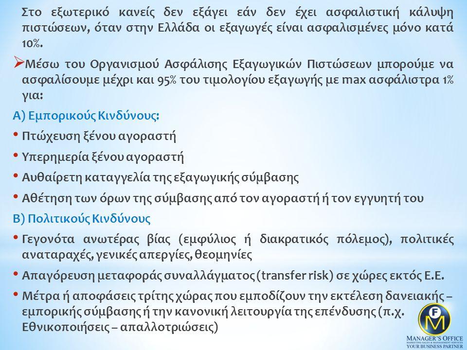 Στο εξωτερικό κανείς δεν εξάγει εάν δεν έχει ασφαλιστική κάλυψη πιστώσεων, όταν στην Ελλάδα οι εξαγωγές είναι ασφαλισμένες μόνο κατά 10%.