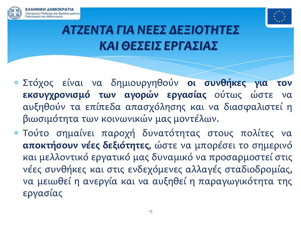  Στόχος είναι να δημιουργηθούν οι συνθήκες για τον εκσυγχρονισμό των αγορών εργασίας ούτως ώστε να αυξηθούν τα επίπεδα απασχόλησης και να διασφαλιστε