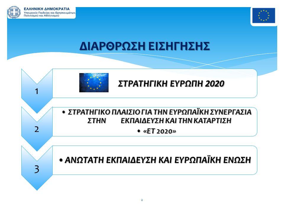 Η αρχή της αμοιβαίας εμπιστοσύνης Κοινοτική πίστη Η σύγκλιση οδηγεί στην κινητικότητα Εναρμόνιση Η αρχή της επικουρικότητας Ήπιο δίκαιο (Soft Law) Η ανοιχτή μέθοδος συντονισμού Αρχή της αυτονομίας και της λογοδοσίας 23 Νομική προσέγγιση