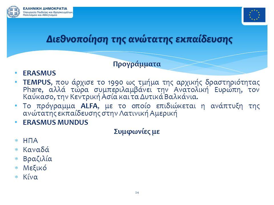 Προγράμματα ERASMUS TEMPUS, που άρχισε το 1990 ως τμήμα της αρχικής δραστηριότητας Phare, αλλά τώρα συμπεριλαμβάνει την Ανατολική Ευρώπη, τον Καύκασο,
