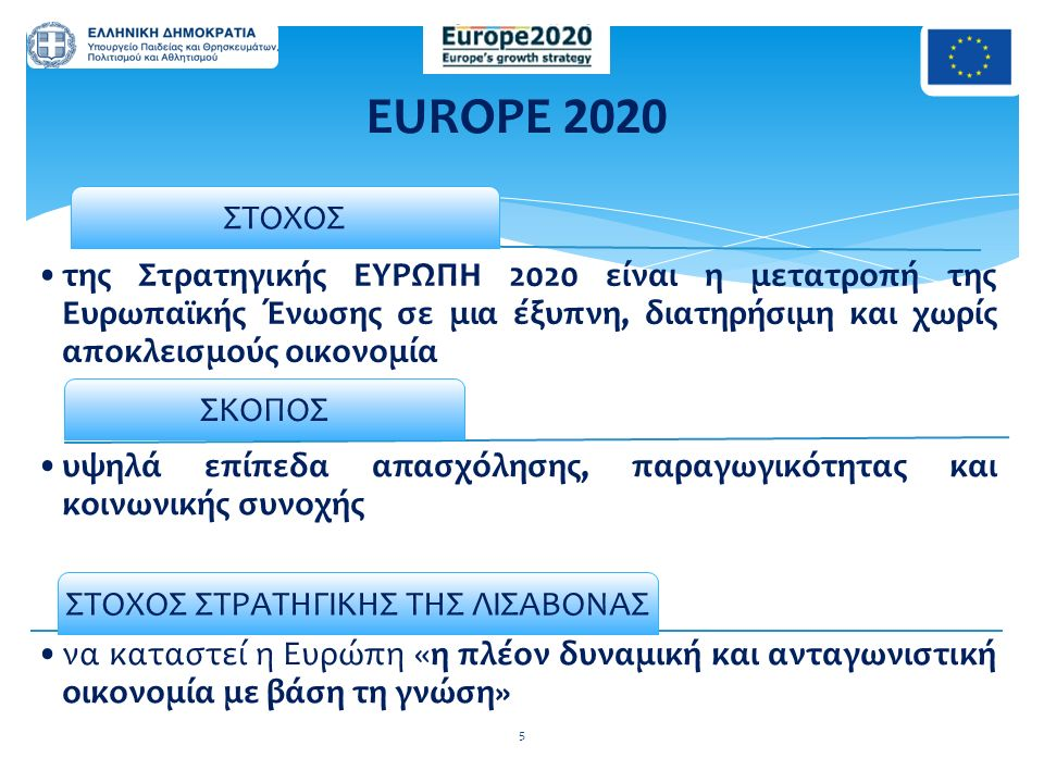 ΣΤΟΧΟΣ της Στρατηγικής ΕΥΡΩΠΗ 2020 είναι η μετατροπή της Ευρωπαϊκής Ένωσης σε μια έξυπνη, διατηρήσιμη και χωρίς αποκλεισμούς οικονομία ΣΚΟΠΟΣ υψηλά επ