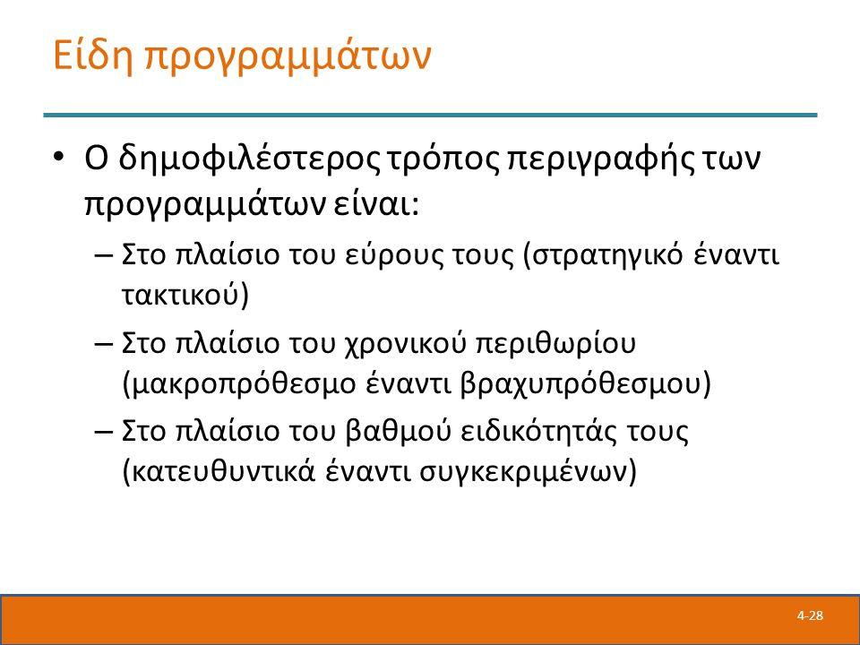 4-28 Είδη προγραμμάτων Ο δημοφιλέστερος τρόπος περιγραφής των προγραμμάτων είναι: – Στο πλαίσιο του εύρους τους (στρατηγικό έναντι τακτικού) – Στο πλαίσιο του χρονικού περιθωρίου (μακροπρόθεσμο έναντι βραχυπρόθεσμου) – Στο πλαίσιο του βαθμού ειδικότητάς τους (κατευθυντικά έναντι συγκεκριμένων)