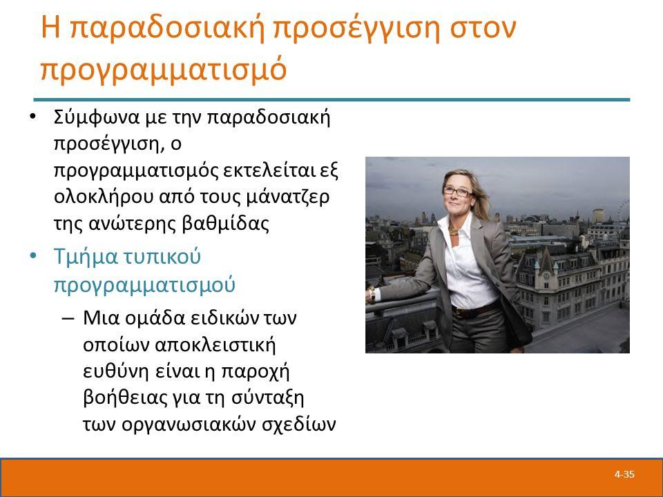4-35 Η παραδοσιακή προσέγγιση στον προγραμματισμό Σύμφωνα με την παραδοσιακή προσέγγιση, ο προγραμματισμός εκτελείται εξ ολοκλήρου από τους μάνατζερ τ
