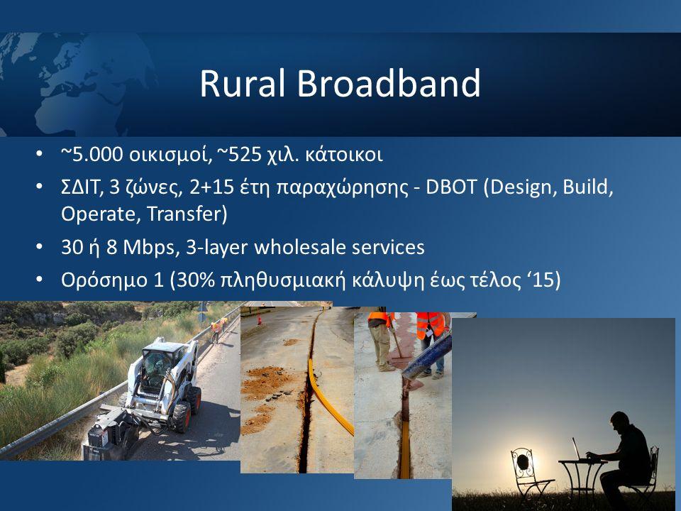 Rural Broadband ~5.000 οικισμοί, ~525 χιλ. κάτοικοι ΣΔΙΤ, 3 ζώνες, 2+15 έτη παραχώρησης - DBOΤ (Design, Build, Operate, Transfer) 30 ή 8 Mbps, 3-layer
