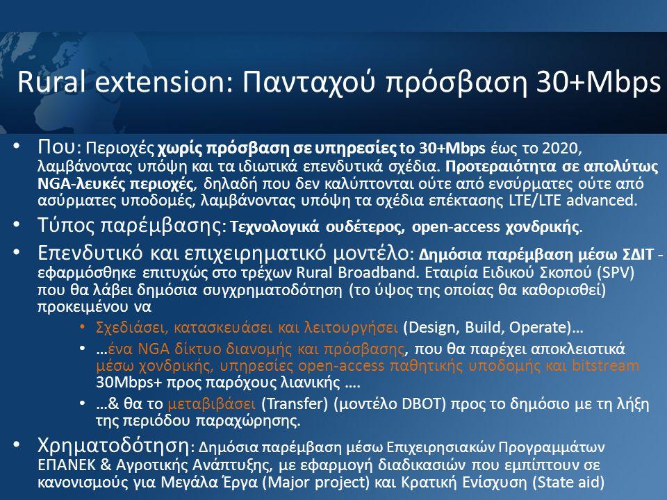 Rural extension: Πανταχού πρόσβαση 30+Mbps Που : Περιοχές χωρίς πρόσβαση σε υπηρεσίες to 30+Mbps έως το 2020, λαμβάνοντας υπόψη και τα ιδιωτικά επενδυ