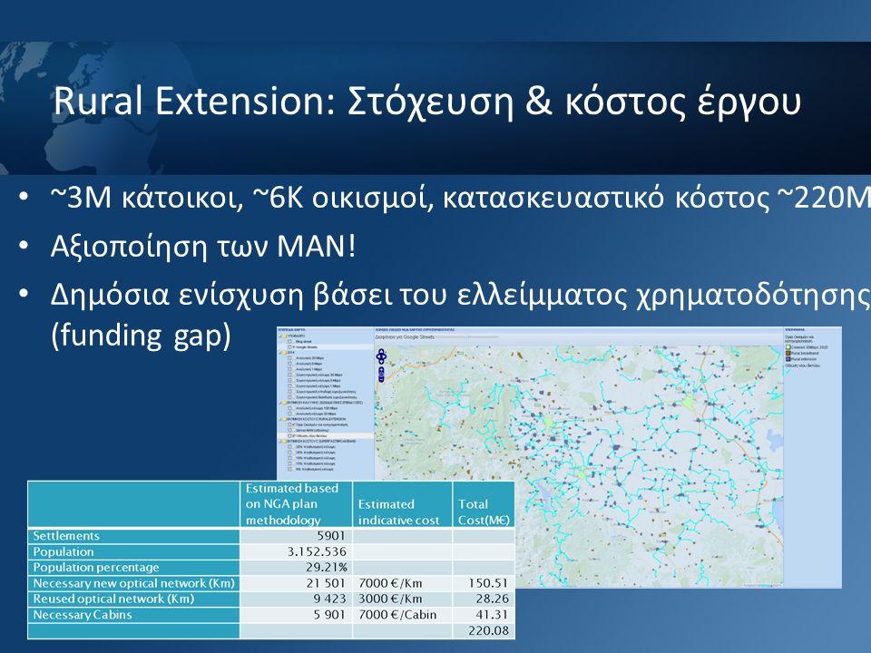 Rural Extension: Στόχευση & κόστος έργου ~3Μ κάτοικοι, ~6K οικισμοί, κατασκευαστικό κόστος ~220M€ Αξιοποίηση των MAN.