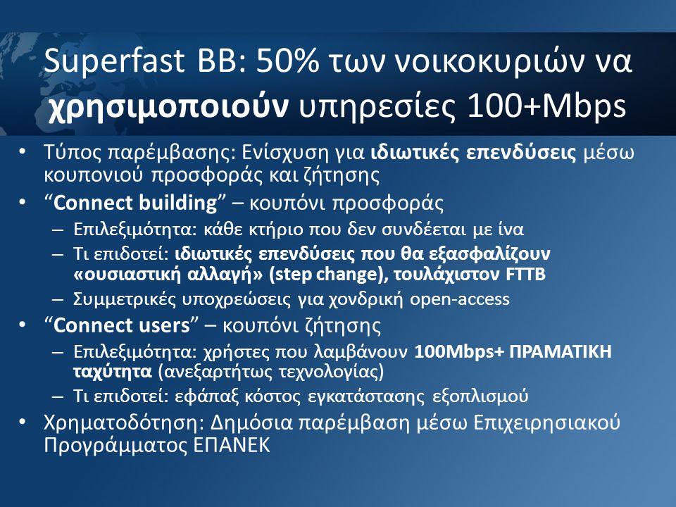 Superfast BB: 50% των νοικοκυριών να χρησιμοποιούν υπηρεσίες 100+Mbps Τύπος παρέμβασης: Ενίσχυση για ιδιωτικές επενδύσεις μέσω κουπονιού προσφοράς και ζήτησης Connect building – κουπόνι προσφοράς – Επιλεξιμότητα: κάθε κτήριο που δεν συνδέεται με ίνα – Τι επιδοτεί: ιδιωτικές επενδύσεις που θα εξασφαλίζουν «ουσιαστική αλλαγή» (step change), τουλάχιστον FTTB – Συμμετρικές υποχρεώσεις για χονδρική open-access Connect users – κουπόνι ζήτησης – Επιλεξιμότητα: χρήστες που λαμβάνουν 100Mbps+ ΠΡΑΜΑΤΙΚΗ ταχύτητα (ανεξαρτήτως τεχνολογίας) – Τι επιδοτεί: εφάπαξ κόστος εγκατάστασης εξοπλισμού Χρηματοδότηση: Δημόσια παρέμβαση μέσω Επιχειρησιακού Προγράμματος ΕΠΑΝΕΚ