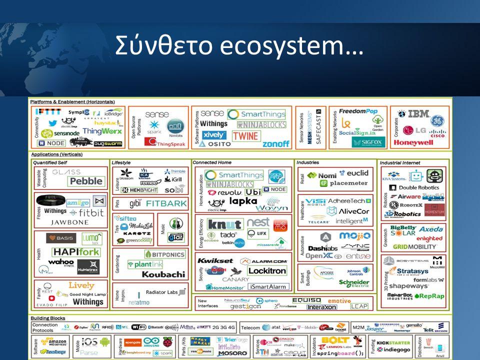 Σύνθετο ecosystem…
