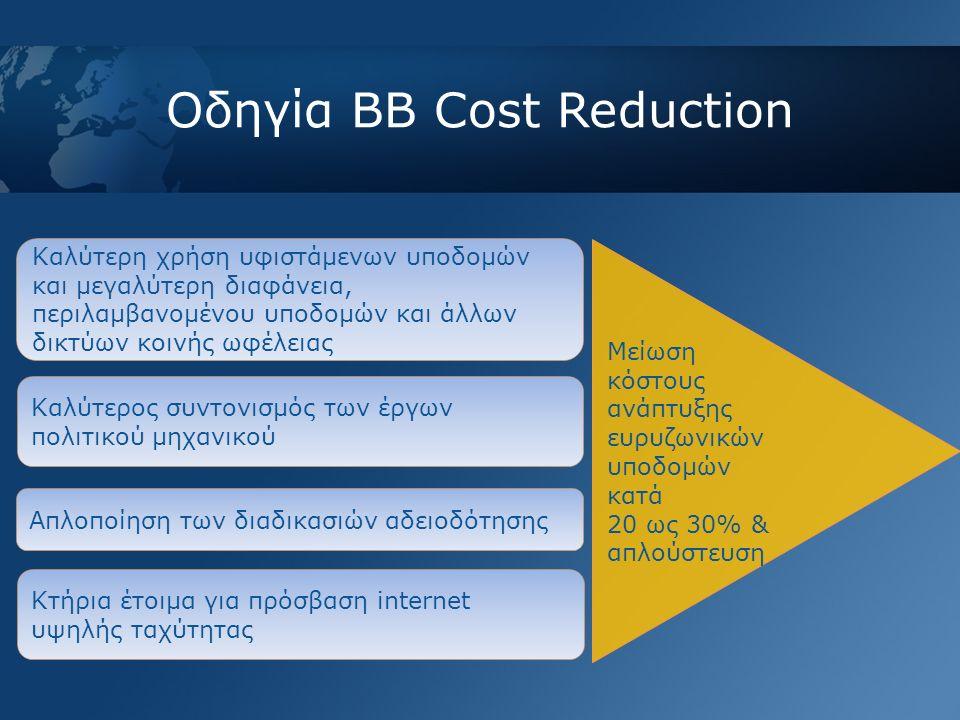 Οδηγία ΒΒ Cost Reduction Μείωση κόστους ανάπτυξης ευρυζωνικών υποδομών κατά 20 ως 30% & απλούστευση Καλύτερη χρήση υφιστάμενων υποδομών και μεγαλύτερη