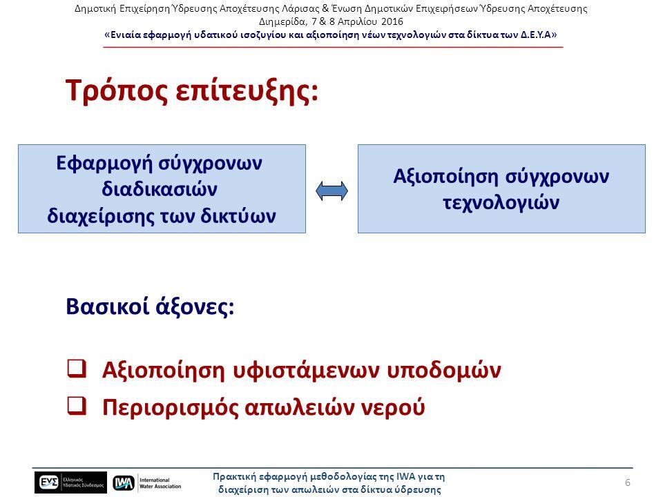 Δημοτική Επιχείρηση Ύδρευσης Αποχέτευσης Λάρισας & Ένωση Δημοτικών Επιχειρήσεων Ύδρευσης Αποχέτευσης Διημερίδα, 7 & 8 Απριλίου 2016 «Ενιαία εφαρμογή υδατικού ισοζυγίου και αξιοποίηση νέων τεχνολογιών στα δίκτυα των Δ.Ε.Υ.Α» Τρόπος επίτευξης: Βασικοί άξονες:  Αξιοποίηση υφιστάμενων υποδομών  Περιορισμός απωλειών νερού Εφαρμογή σύγχρονων διαδικασιών διαχείρισης των δικτύων Αξιοποίηση σύγχρονων τεχνολογιών Πρακτική εφαρμογή μεθοδολογίας της IWA για τη διαχείριση των απωλειών στα δίκτυα ύδρευσης 6