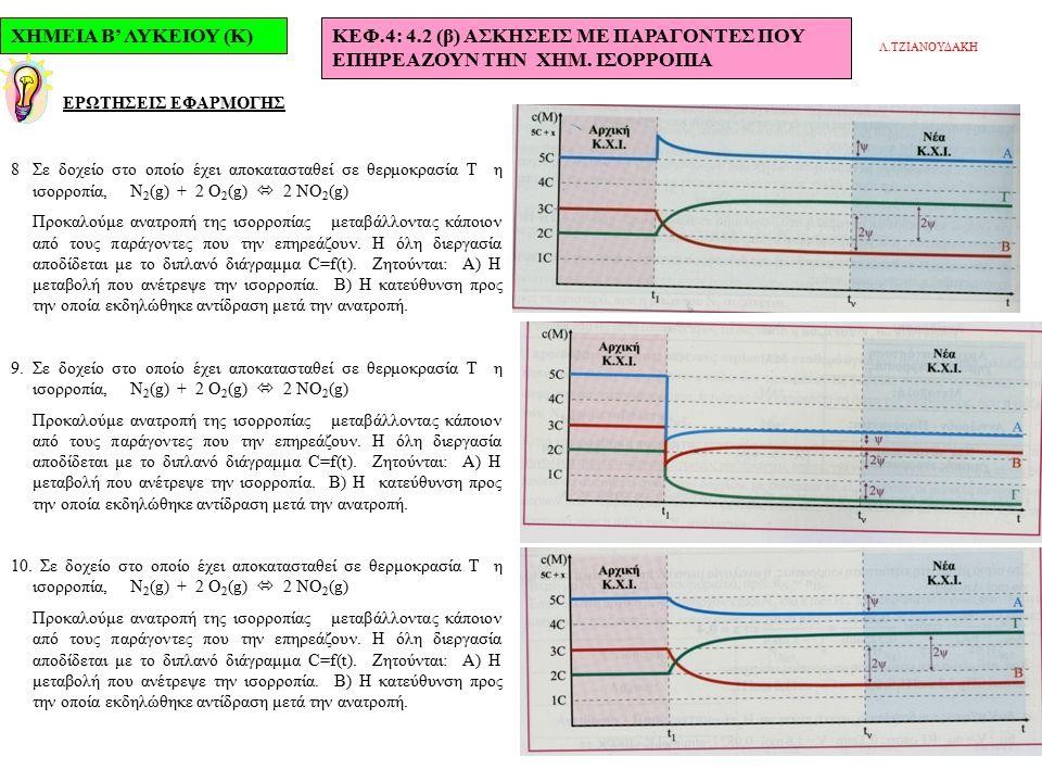 ΧΗΜΕΙΑ Β' ΛΥΚΕΙΟΥ (Κ)ΚΕΦ.4: 4.3 (α) ΣΤΑΘΕΡΑ ΙΣΟΡΡΟΠΙΑΣ ΕΡΩΤΗΣΕΙΣ ΕΦΑΡΜΟΓΗΣ 11.Σε δοχείο σταθερού όγκου και σε θερμοκρασία θ ο C, βρίσκονται σε ισορροπία 12,8g HI, 0,2 mol I 2 και 0,8 g Η 2.
