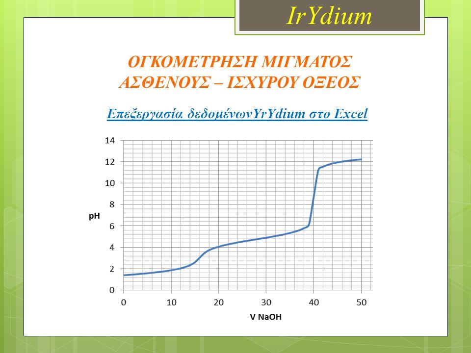 ΟΓΚΟΜΕΤΡΗΣΗ ΜΙΓΜΑΤΟΣ ΑΣΘΕΝΟΥΣ – ΙΣΧΥΡΟΥ ΟΞΕΟΣ Επεξεργασία δεδομένωνYrYdium στο Excel IrYdium