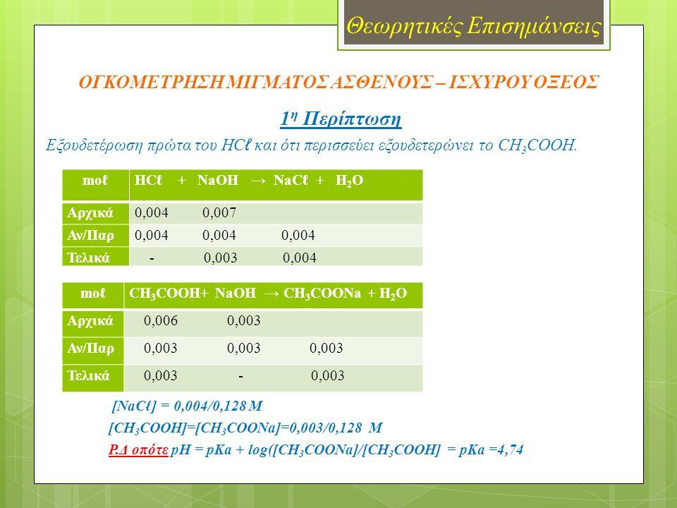 ΟΓΚΟΜΕΤΡΗΣΗ ΜΙΓΜΑΤΟΣ ΑΣΘΕΝΟΥΣ – ΙΣΧΥΡΟΥ ΟΞΕΟΣ 1 η Περίπτωση Εξουδετέρωση πρώτα του HC ℓ και ότι περισσεύει εξουδετερώνει το CH 3 COOH.