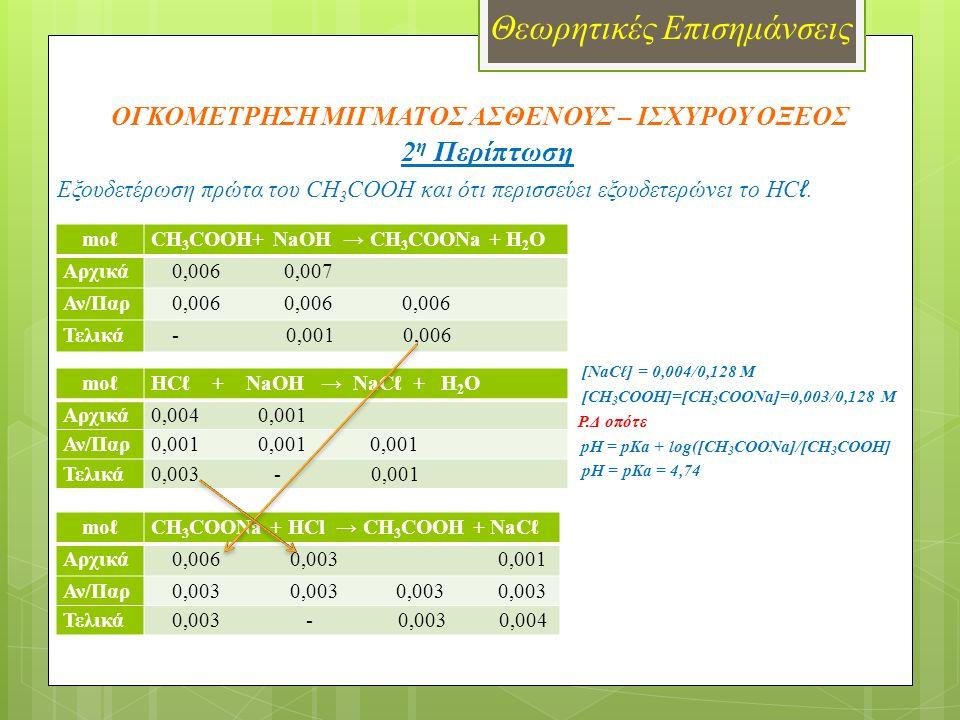 ΟΓΚΟΜΕΤΡΗΣΗ ΜΙΓΜΑΤΟΣ ΑΣΘΕΝΟΥΣ – ΙΣΧΥΡΟΥ ΟΞΕΟΣ 3 η Περίπτωση Εξουδετέρωση μέρους του CH 3 COOH και μέρους του HC ℓ από το NaOH.