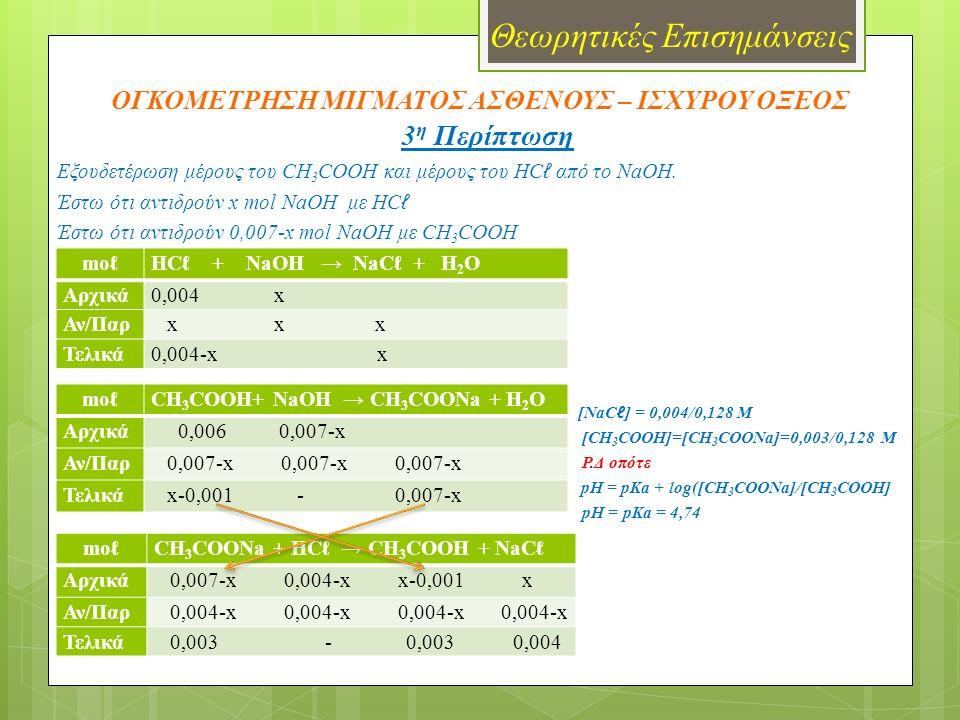 ΟΓΚΟΜΕΤΡΗΣΗ ΜΙΓΜΑΤΟΣ ΑΣΘΕΝΟΥΣ – ΙΣΧΥΡΟΥ ΟΞΕΟΣ Τελική επισήμανση Παρατηρούμε ότι και οι 3 περιπτώσεις είναι μεταξύ τους χημικά ισοδύναμες, διότι στην πραγματικότητα περιγράφουν την ίδια ιοντική αντίδραση εξουδετέρωσης Η 3 Ο + + ΟΗ - ⇆ 2Η 2 Ο Θεωρητικές Επισημάνσεις