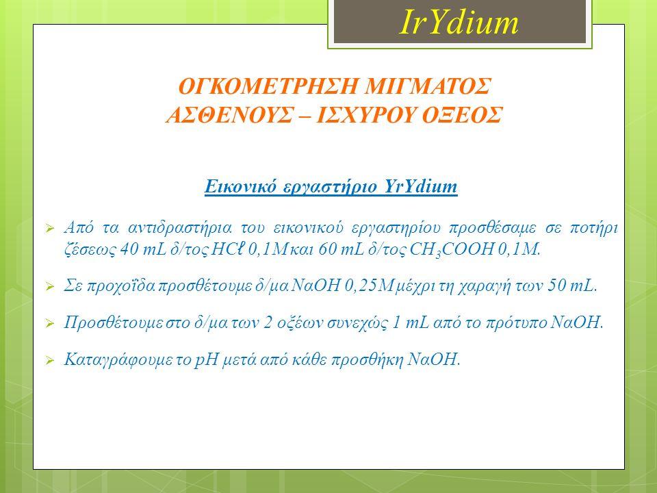 ΟΓΚΟΜΕΤΡΗΣΗ ΜΙΓΜΑΤΟΣ ΑΣΘΕΝΟΥΣ – ΙΣΧΥΡΟΥ ΟΞΕΟΣ Εικονικό Εργαστήριο YrYdium IrYdium