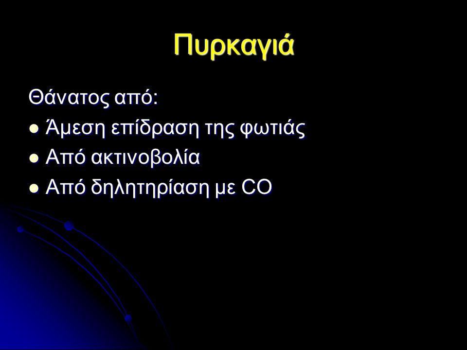 Πυρκαγιά Θάνατος από: Άμεση επίδραση της φωτιάς Άμεση επίδραση της φωτιάς Από ακτινοβολία Από ακτινοβολία Από δηλητηρίαση με CO Από δηλητηρίαση με CO
