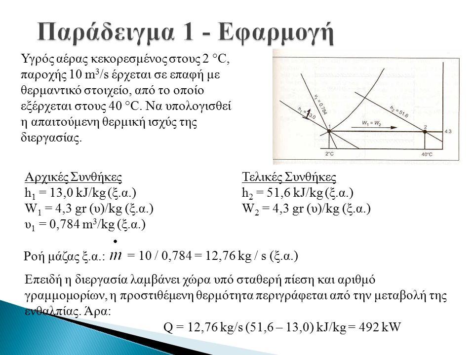 Υγρός αέρας κεκορεσμένος στους 2 °C, παροχής 10 m 3 /s έρχεται σε επαφή με θερμαντικό στοιχείο, από το οποίο εξέρχεται στους 40 °C.