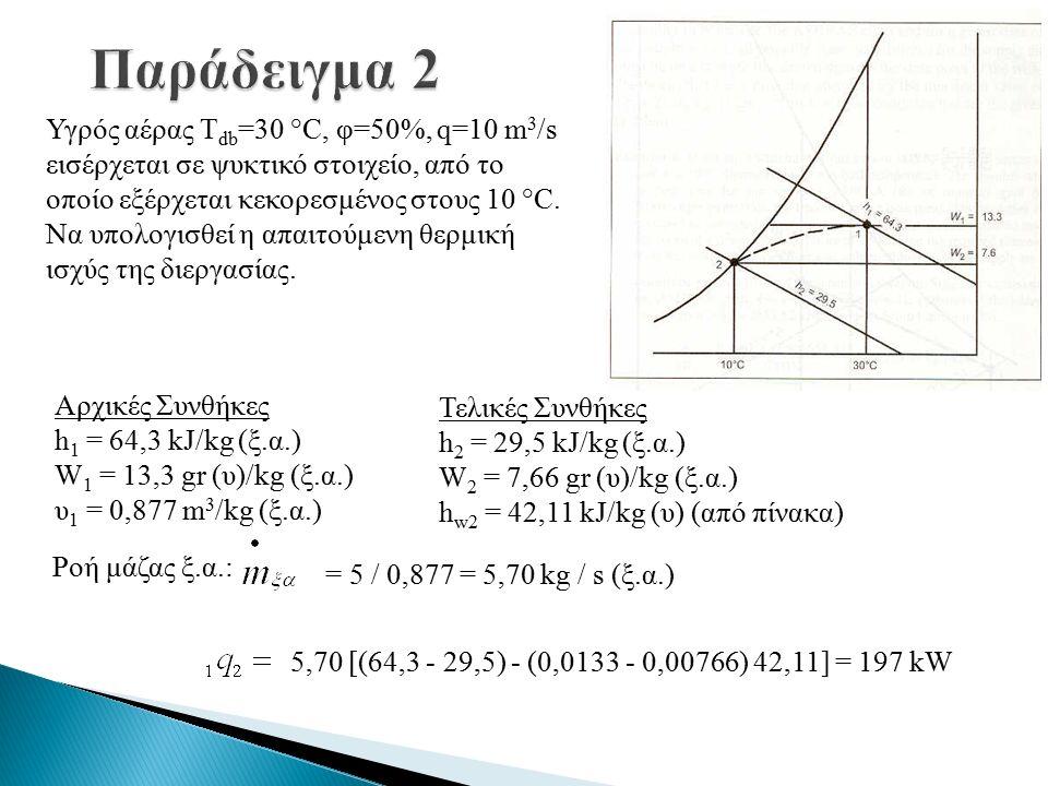 Υγρός αέρας Τ db =30 °C, φ=50%, q=10 m 3 /s εισέρχεται σε ψυκτικό στοιχείο, από το οποίο εξέρχεται κεκορεσμένος στους 10 °C.