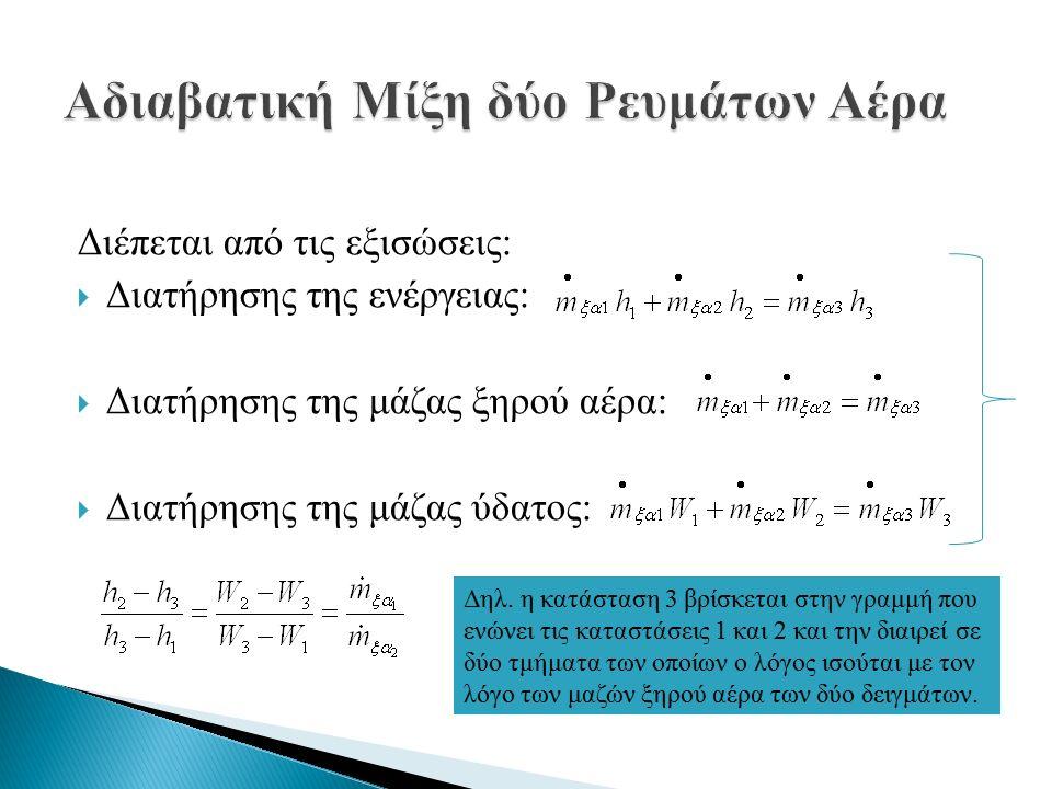 Διέπεται από τις εξισώσεις:  Διατήρησης της ενέργειας:  Διατήρησης της μάζας ξηρού αέρα:  Διατήρησης της μάζας ύδατος: Δηλ.
