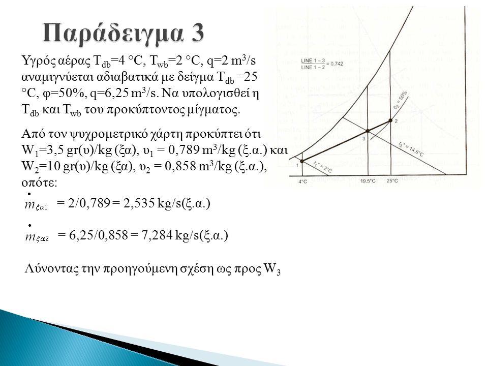 Υγρός αέρας T db =4 °C, T wb =2 °C, q=2 m 3 /s αναμιγνύεται αδιαβατικά με δείγμα T db =25 °C, φ=50%, q=6,25 m 3 /s.