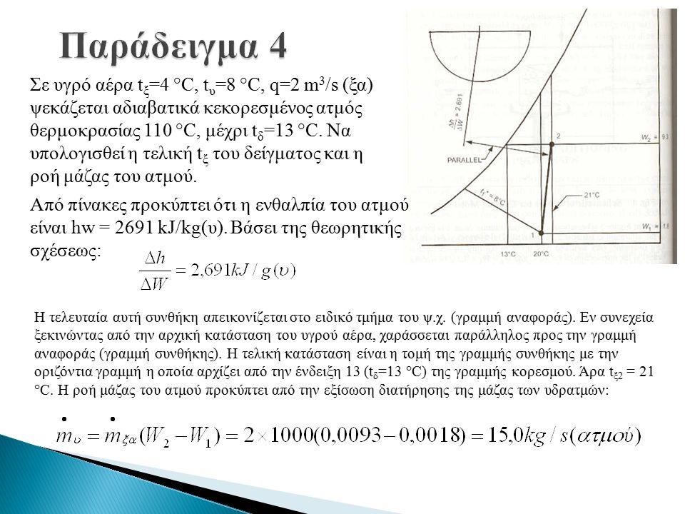 Σε υγρό αέρα t ξ =4 °C, t υ =8 °C, q=2 m 3 /s (ξα) ψεκάζεται αδιαβατικά κεκορεσμένος ατμός θερμοκρασίας 110 °C, μέχρι t δ =13 °C.