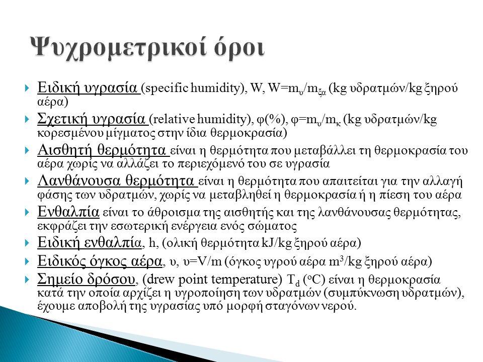  Ειδική υγρασία (specific humidity), W, W=m υ /m ξα (kg υδρατμών/kg ξηρού αέρα)  Σχετική υγρασία (relative humidity), φ(%), φ=m υ /m κ (kg υδρατμών/kg κορεσμένου μίγματος στην ίδια θερμοκρασία)  Αισθητή θερμότητα είναι η θερμότητα που μεταβάλλει τη θερμοκρασία του αέρα χωρίς να αλλάζει το περιεχόμενό του σε υγρασία  Λανθάνουσα θερμότητα είναι η θερμότητα που απαιτείται για την αλλαγή φάσης των υδρατμών, χωρίς να μεταβληθεί η θερμοκρασία ή η πίεση του αέρα  Ενθαλπία είναι το άθροισμα της αισθητής και της λανθάνουσας θερμότητας, εκφράζει την εσωτερική ενέργεια ενός σώματος  Ειδική ενθαλπί α, h, (ολική θερμότητα kJ/kg ξηρού αέρα)  Ειδικός όγκος αέρα, υ, υ=V/m (όγκος υγρού αέρα m 3 /kg ξηρού αέρα)  Σημείο δρόσου, (drew point temperature) Τ d ( o C) είναι η θερμοκρασία κατά την οποία αρχίζει η υγροποίηση των υδρατμών (συμπύκνωση υδρατμών), έχουμε αποβολή της υγρασίας υπό μορφή σταγόνων νερού.