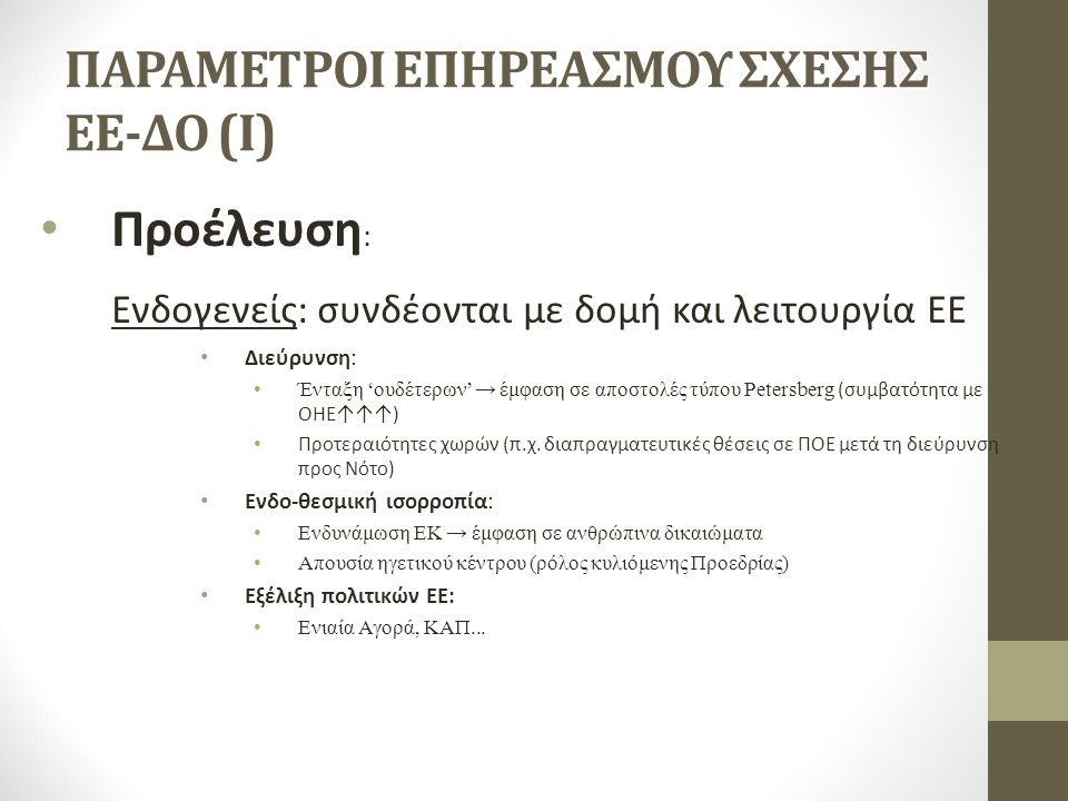 ΠΑΡΑΜΕΤΡΟΙ ΕΠΗΡΕΑΣΜΟΥ ΣΧΕΣΗΣ ΕΕ-ΔΟ (Ι) Προέλευση : Ενδογενείς: συνδέονται με δομή και λειτουργία ΕΕ Διεύρυνση: Ένταξη 'ουδέτερων' → έμφαση σε αποστολές τύπου Petersberg (συμβατότητα με ΟΗΕ↑↑↑) Προτεραιότητες χωρών (π.χ.