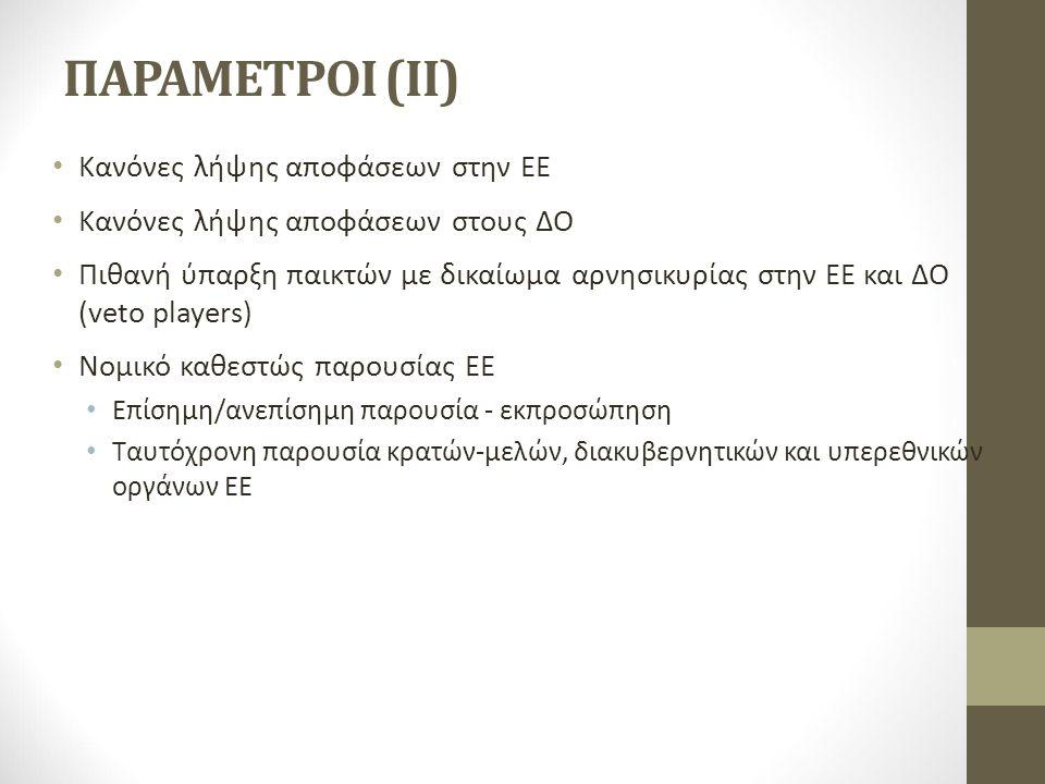 ΠΑΡΑΜΕΤΡΟΙ (ΙΙ) Κανόνες λήψης αποφάσεων στην ΕΕ Κανόνες λήψης αποφάσεων στους ΔΟ Πιθανή ύπαρξη παικτών με δικαίωμα αρνησικυρίας στην ΕΕ και ΔΟ (veto players) Νομικό καθεστώς παρουσίας ΕΕ Επίσημη/ανεπίσημη παρουσία - εκπροσώπηση Ταυτόχρονη παρουσία κρατών-μελών, διακυβερνητικών και υπερεθνικών οργάνων ΕΕ