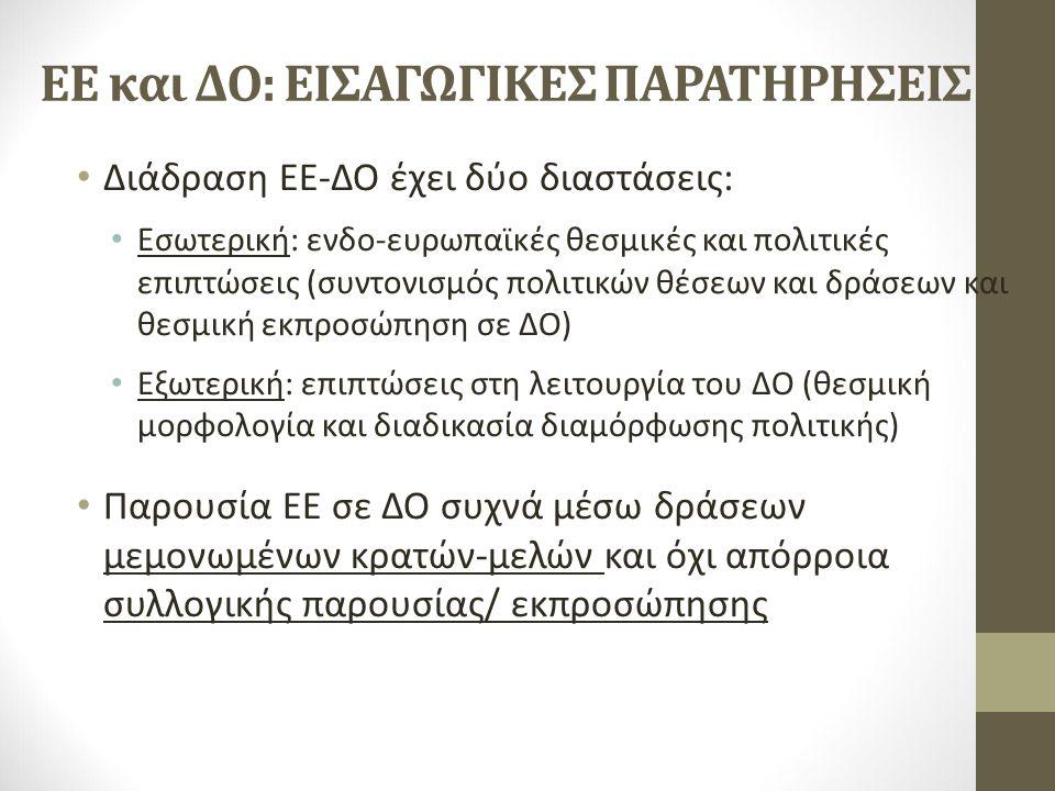 EE και ΔΟ: ΕΙΣΑΓΩΓΙΚΕΣ ΠΑΡΑΤΗΡΗΣΕΙΣ Διάδραση ΕΕ-ΔΟ έχει δύο διαστάσεις: Εσωτερική: ενδο-ευρωπαϊκές θεσμικές και πολιτικές επιπτώσεις (συντονισμός πολιτικών θέσεων και δράσεων και θεσμική εκπροσώπηση σε ΔΟ) Εξωτερική: επιπτώσεις στη λειτουργία του ΔΟ (θεσμική μορφολογία και διαδικασία διαμόρφωσης πολιτικής) Παρουσία ΕΕ σε ΔΟ συχνά μέσω δράσεων μεμονωμένων κρατών-μελών και όχι απόρροια συλλογικής παρουσίας/ εκπροσώπησης