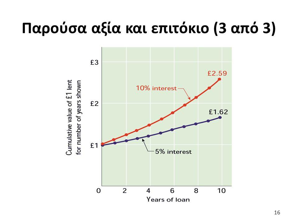 Παρούσα αξία και επιτόκιο (3 από 3) 16