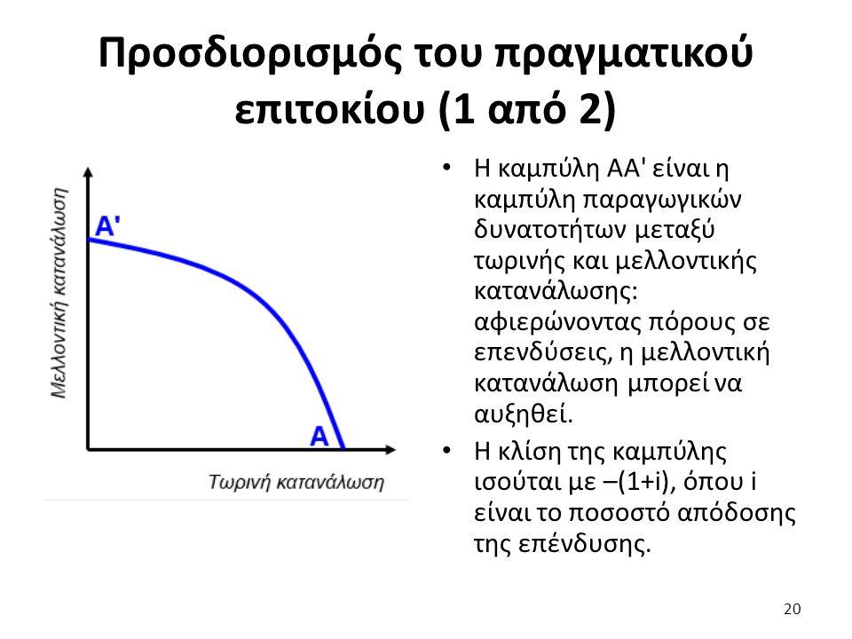 Προσδιορισμός του πραγματικού επιτοκίου (1 από 2) Η καμπύλη AA' είναι η καμπύλη παραγωγικών δυνατοτήτων μεταξύ τωρινής και μελλοντικής κατανάλωσης: αφ