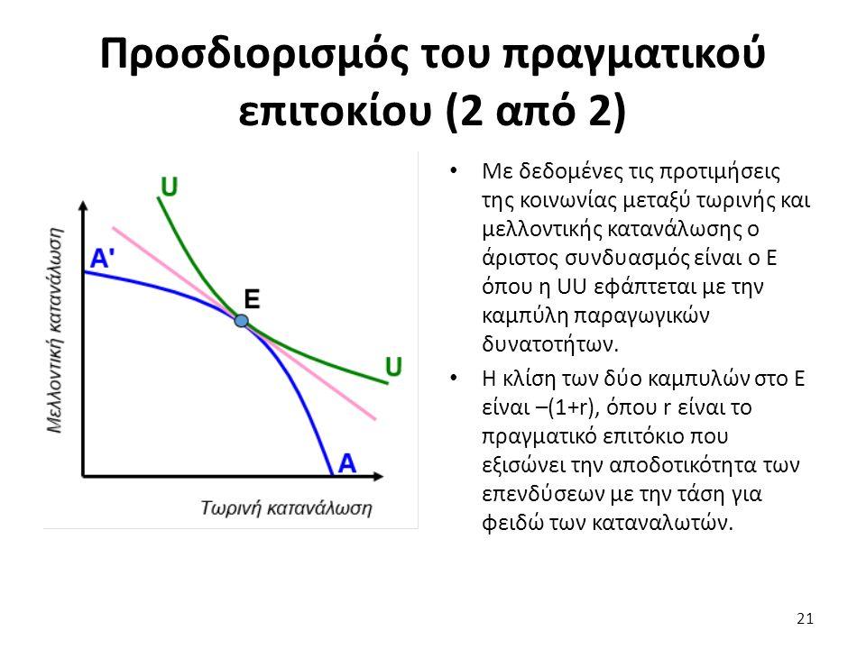 Προσδιορισμός του πραγματικού επιτοκίου (2 από 2) Με δεδομένες τις προτιμήσεις της κοινωνίας μεταξύ τωρινής και μελλοντικής κατανάλωσης ο άριστος συνδ