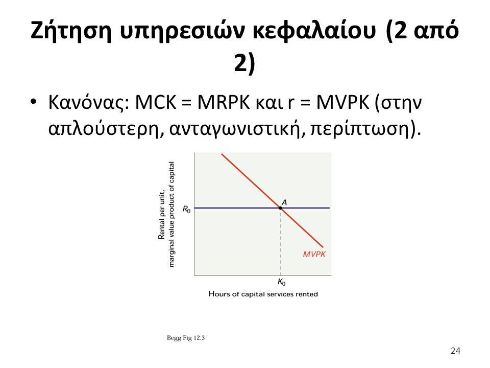 Ζήτηση υπηρεσιών κεφαλαίου (2 από 2) Κανόνας: MCK = MRPK και r = MVPK (στην απλούστερη, ανταγωνιστική, περίπτωση). 24