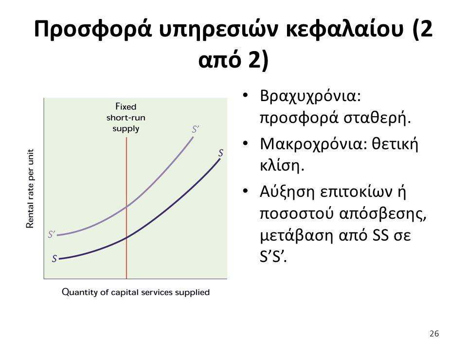 Προσφορά υπηρεσιών κεφαλαίου (2 από 2) Βραχυχρόνια: προσφορά σταθερή. Μακροχρόνια: θετική κλίση. Αύξηση επιτοκίων ή ποσοστού απόσβεσης, μετάβαση από S