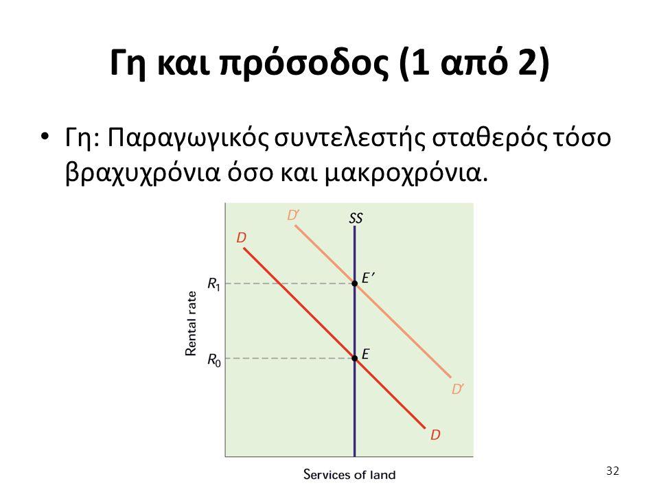 Γη και πρόσοδος (1 από 2) Γη: Παραγωγικός συντελεστής σταθερός τόσο βραχυχρόνια όσο και μακροχρόνια. 32