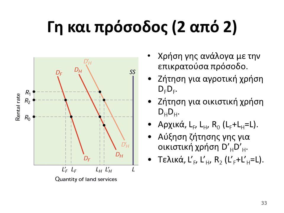 Γη και πρόσοδος (2 από 2) Χρήση γης ανάλογα με την επικρατούσα πρόσοδο. Ζήτηση για αγροτική χρήση D F D F. Ζήτηση για οικιστική χρήση D H D H. Αρχικά,