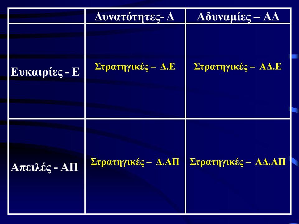 Αξιολογώντας την «καταλληλότητα» 20 Α. Εξετάζοντας την ορθολογικότητα 1.