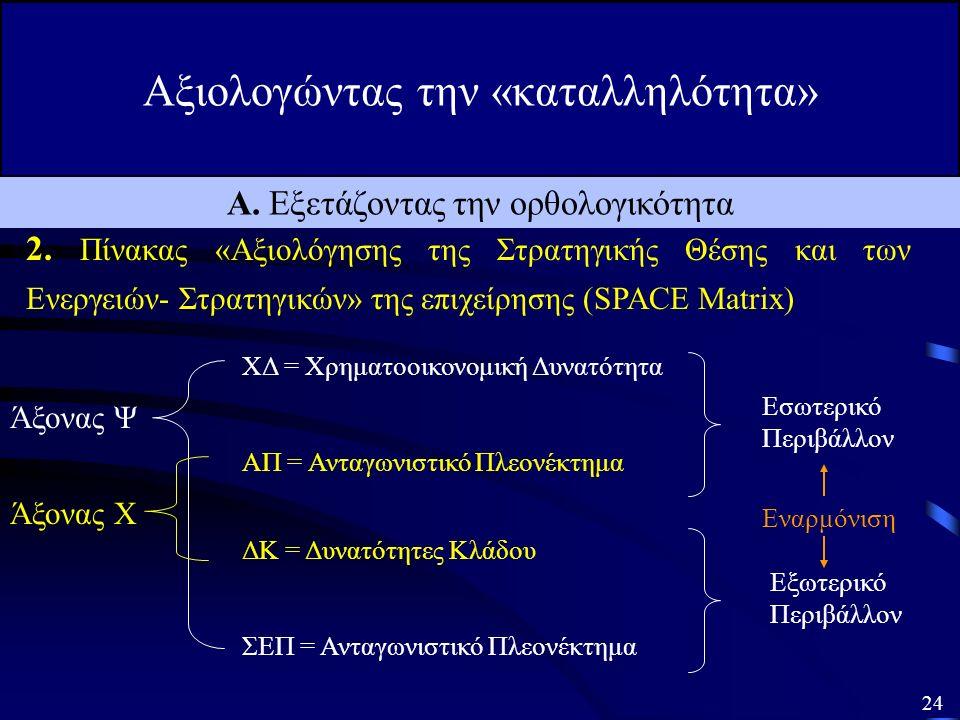 ΧΔ +6 Τύπος «συντηρητικής» στρατηγικής θέσης +5 Τύπος «επιθετικής» στρατηγικής θέσης +4 +3 +2 +1 0 ΑΠ -6-5-4-3-2+1+2+3+4+5+6 ΔΚ 0 -2 -3 -4 -5 Τύπος «αμυντικής» στρατηγικής θέσης -6 Τύπος «ανταγωνιστικής» στρατηγικής θέσης ΣΕΠ 23