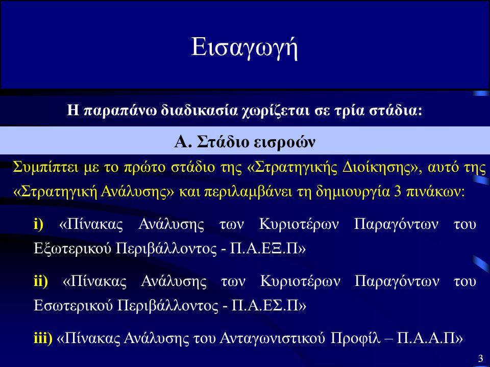 Εναλλακτικές Στρατηγικές Κατευθύνσεις Κοινοπραξία στην Γερμανία Κοινοπραξία στην Βουλγαρία Κύριοι Παράγοντες Βαθμολογία ΣΕΣΣΕΠΣΕΣΣΕΠ Ευκαιρίες 1.ΟΝΕ – ένα νόμισμα μόνο.104.402.20 2.Αύξηση της συνείδησης των καταναλωτών στην υγιεινή των τροφίμων, κατά την επιλογή των τροφίμων.154.603.45 3.Δημιουργία ελεύθερων οικονομιών στην Ανατολική Ευρώπη.102.204.40 4.Η ζήτηση για τα προϊόντα αυξάνει με ετήσιο ρυθμό 1%.153.454.60 Απειλές 1.Τα έσοδα από πωλήσεις τροφίμων αυξάνουν μόνο 1% ετησίως.103.304.40 2.Ο κύριος ανταγωνιστής έχει αυξήσει το μερίδιο αγοράς του στα 27,4%.05---- 3.Ασταθείς οικονομίες στις χώρες της Ανατολικής Ευρώπης.104.401.10 4.Η συσκευασία σε μεταλλικά κουτιά έχει ξεπεραστεί.05---- 5.Χαμηλή αξία των νομισμάτων τωνΑνατ.