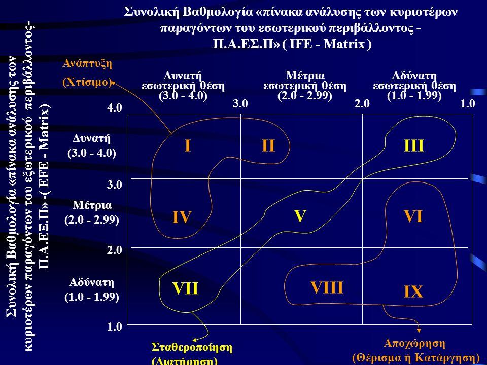Αξιολογώντας την «καταλληλότητα» Α. Εξετάζοντας την ορθολογικότητα 4.