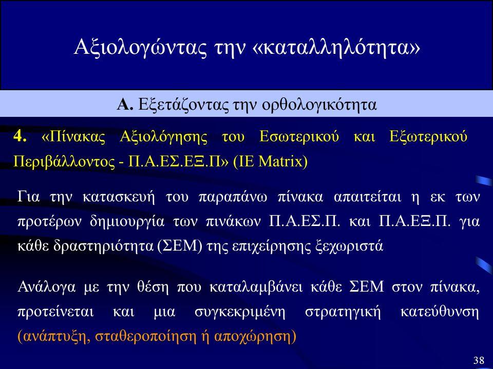 IIIIII VI IX V VIII VII IV Συνολική Βαθμολογία «πίνακα ανάλυσης των κυριοτέρων παραγόντων του εσωτερικού περιβάλλοντος - Π.Α.ΕΣ.Π» ( IFE - Matrix ) Συνολική Βαθμολογία «πίνακα ανάλυσης των κυριοτέρων παραγόντων του εξωτερικού περιβάλλοντος- Π.Α.ΕΞ.Π» -( ΕFE - Matrix) Δυνατή (3.0 - 4.0) Μέτρια (2.0 - 2.99) Αδύνατη (1.0 - 1.99) 1.0 2.0 3.0 4.0 3.02.01.0 Δυνατή εσωτερική θέση (3.0 - 4.0) Μέτρια εσωτερική θέση (2.0 - 2.99) Αδύνατη εσωτερική θέση (1.0 - 1.99) Σταθεροποίηση (Διατήρηση) Αποχώρηση (Θέρισμα ή Κατάργηση) Ανάπτυξη (Χτίσιμο)