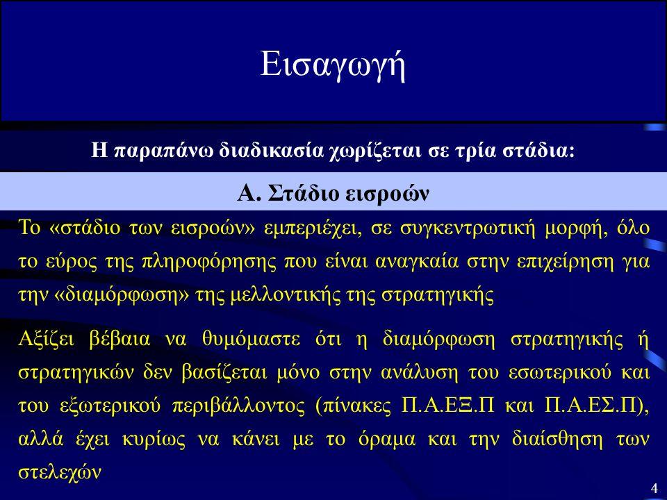 Αξιολογώντας την «καταλληλότητα» 24 Α.Εξετάζοντας την ορθολογικότητα 2.