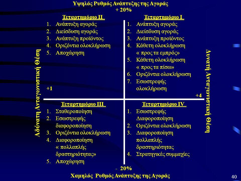 Αξιολογώντας την «καταλληλότητα» Α. Εξετάζοντας την ορθολογικότητα 5.